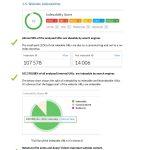 SEO Audit Indexability